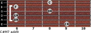 C#M7(add9) for guitar on frets 9, 6, 6, 8, 6, 8