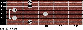 C#M7(add9) for guitar on frets 9, 8, 10, 8, 9, 9