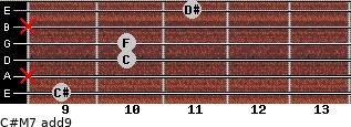 C#M7(add9) for guitar on frets 9, x, 10, 10, x, 11