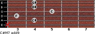 C#M7(add9) for guitar on frets x, 4, 3, 5, 4, 4