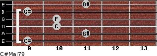 C#Maj7/9 for guitar on frets 9, 11, 10, 10, 9, 11
