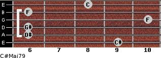 C#Maj7/9 for guitar on frets 9, 6, 6, 10, 6, 8