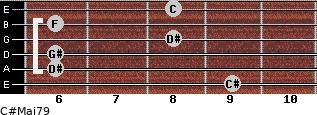 C#Maj7/9 for guitar on frets 9, 6, 6, 8, 6, 8