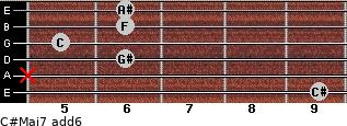 C#Maj7(add6) for guitar on frets 9, x, 6, 5, 6, 6