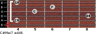 C#Maj7(add6) for guitar on frets x, 4, 8, 5, 6, 4