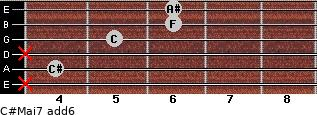 C#Maj7(add6) for guitar on frets x, 4, x, 5, 6, 6