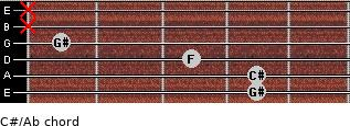 C#/Ab for guitar on frets 4, 4, 3, 1, x, x