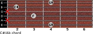 C#/Ab for guitar on frets 4, x, 3, x, 2, 4