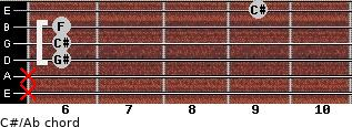 C#/Ab for guitar on frets x, x, 6, 6, 6, 9