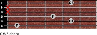 C#/F for guitar on frets 1, 4, 3, x, x, 4