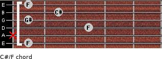 C#/F for guitar on frets 1, x, 3, 1, 2, 1
