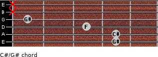 C#/G# for guitar on frets 4, 4, 3, 1, x, x