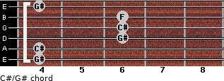 C#/G# for guitar on frets 4, 4, 6, 6, 6, 4