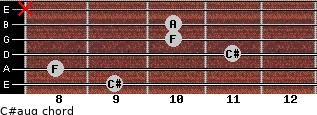 C#aug for guitar on frets 9, 8, 11, 10, 10, x