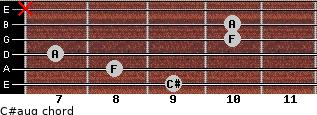 C#aug for guitar on frets 9, 8, 7, 10, 10, x