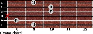 C#aug for guitar on frets 9, 8, x, 10, 10, 9