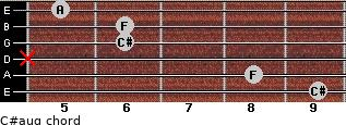 C#aug for guitar on frets 9, 8, x, 6, 6, 5