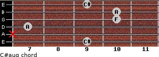 C#aug for guitar on frets 9, x, 7, 10, 10, 9