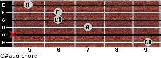 C#aug for guitar on frets 9, x, 7, 6, 6, 5