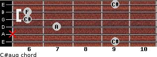 C#aug for guitar on frets 9, x, 7, 6, 6, 9