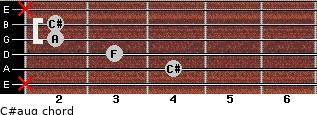 C#aug for guitar on frets x, 4, 3, 2, 2, x