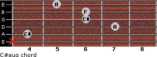 C#aug for guitar on frets x, 4, 7, 6, 6, 5
