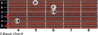 C#aug for guitar on frets x, 4, x, 6, 6, 5
