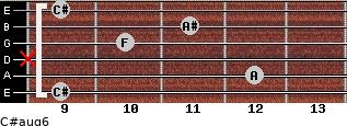 C#aug6 for guitar on frets 9, 12, x, 10, 11, 9