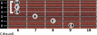 C#aug6 for guitar on frets 9, 8, 7, 6, 6, 6