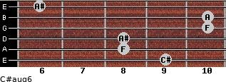 C#aug6 for guitar on frets 9, 8, 8, 10, 10, 6