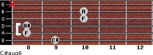 C#aug6 for guitar on frets 9, 8, 8, 10, 10, x