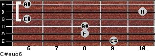C#aug6 for guitar on frets 9, 8, 8, 6, 10, 6