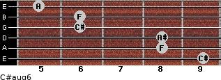 C#aug6 for guitar on frets 9, 8, 8, 6, 6, 5