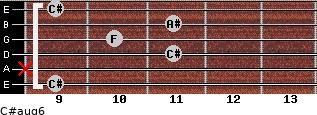 C#aug6 for guitar on frets 9, x, 11, 10, 11, 9