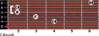 C#aug6 for guitar on frets x, 4, 3, 2, 2, 6