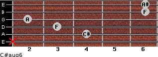 C#aug6 for guitar on frets x, 4, 3, 2, 6, 6