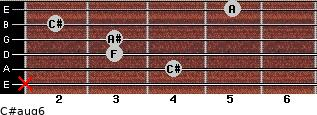 C#aug6 for guitar on frets x, 4, 3, 3, 2, 5