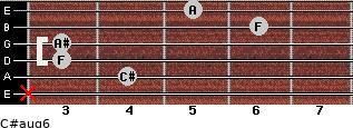 C#aug6 for guitar on frets x, 4, 3, 3, 6, 5