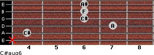 C#aug6 for guitar on frets x, 4, 7, 6, 6, 6