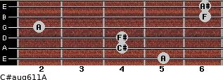 C#aug6/11/A for guitar on frets 5, 4, 4, 2, 6, 6