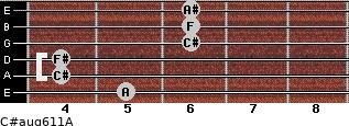 C#aug6/11/A for guitar on frets 5, 4, 4, 6, 6, 6