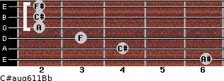 C#aug6/11/Bb for guitar on frets 6, 4, 3, 2, 2, 2
