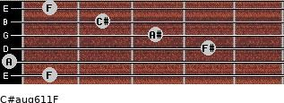 C#aug6/11/F for guitar on frets 1, 0, 4, 3, 2, 1