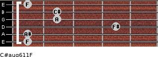 C#aug6/11/F for guitar on frets 1, 1, 4, 2, 2, 1