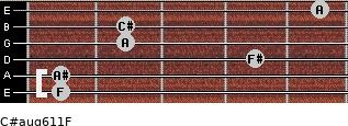 C#aug6/11/F for guitar on frets 1, 1, 4, 2, 2, 5