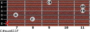 C#aug6/11/F for guitar on frets x, 8, 7, 11, 11, 9