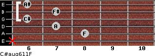 C#aug6/11/F for guitar on frets x, 8, 7, 6, 7, 6