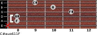 C#aug6/11/F for guitar on frets x, 8, 8, 11, 10, 9