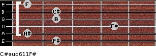 C#aug6/11/F# for guitar on frets 2, 1, 4, 2, 2, 1