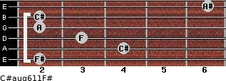C#aug6/11/F# for guitar on frets 2, 4, 3, 2, 2, 6